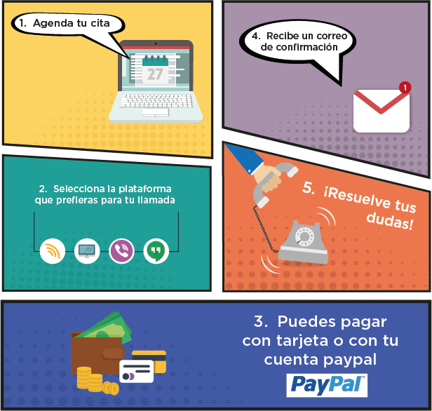 proceso_paypal.png
